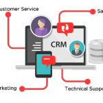 Improve Sales Process with CRM Software to Get Superior Sales Performance